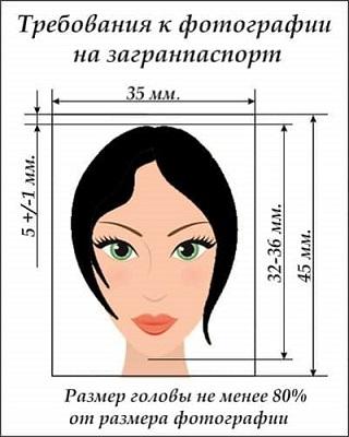 Требования к фото на загранпаспорт на портале Госуслуги